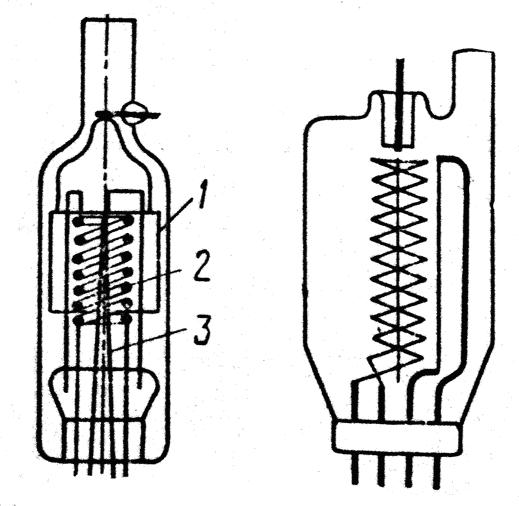 Конструктивные схемы электронных ионизационных преобразователей: а) с внешним коллектором (ПМИ-2; ПМИ-3-2); б)...