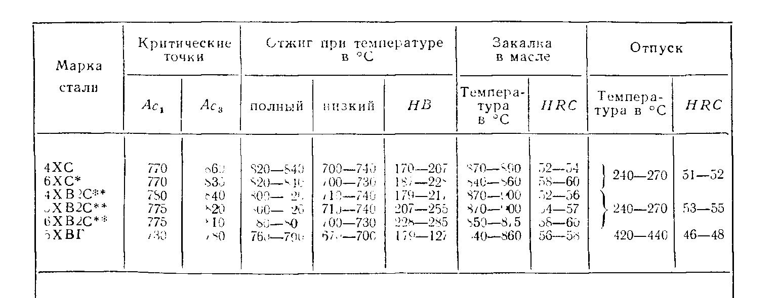 """"""",""""snvs.ru"""
